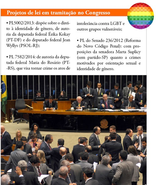 Projetos LGBT no Congresso